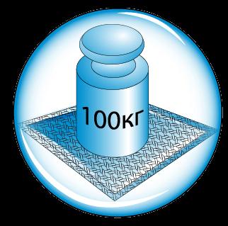 Максимална здравина - UB торбите от SMS материал са до 50% по-здрави